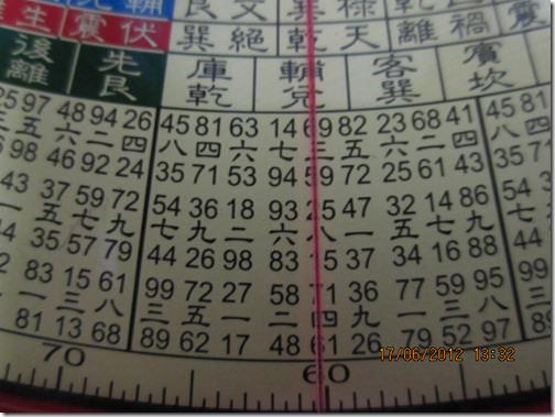 羅盤測量方法教學